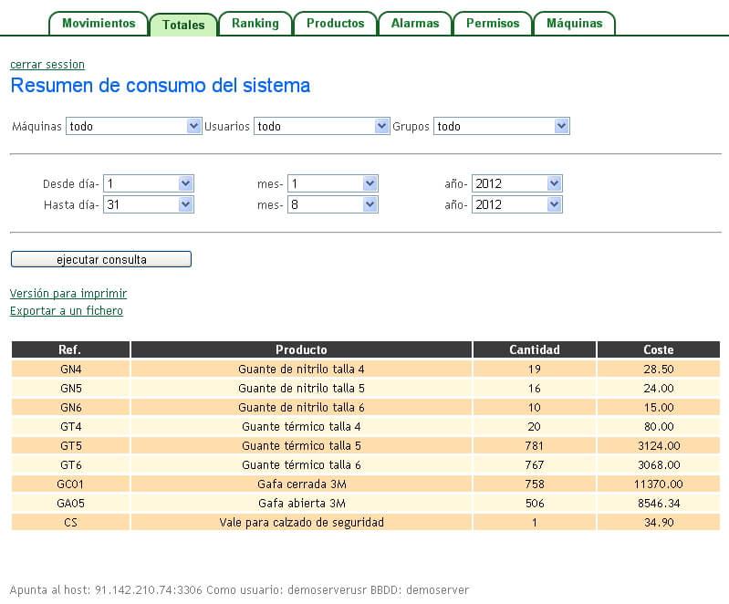 Software gestión de EPIS o EPP